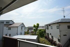持田学園ビル 202号室の景色