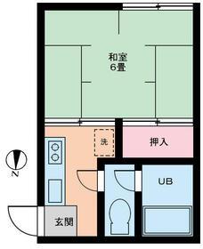 ハイツシノA・102号室の間取り