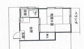 後藤アパート・2号室の間取り