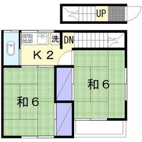 下田アパート・2号室の間取り
