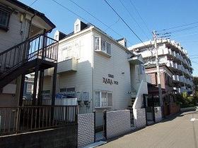 RARA桜ヶ丘No2の外観