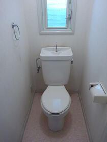 佐藤貸家のトイレ