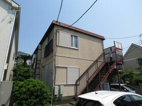 倉田ハイツ 103号室の外観