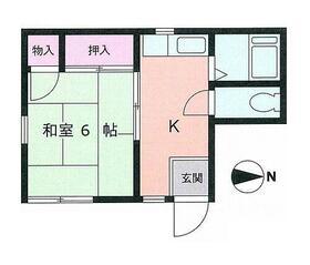 柳川アパート・102号室の間取り