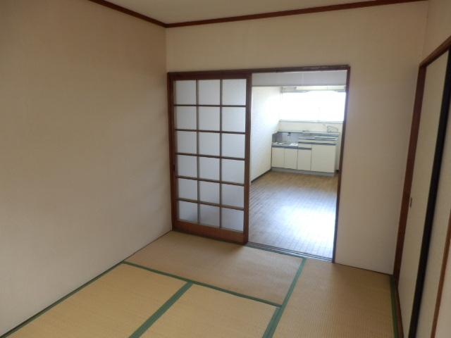 志田ハイツ 203号室のその他