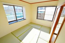 シティーコーポ深澤 A棟 101号室の景色