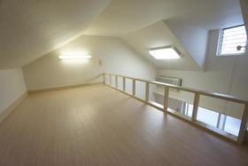 西川口コスモスパートⅠ 202号室のその他