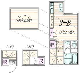 サザンクロス板橋Ⅱ・3-B号室の間取り