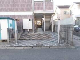 西川田第8レジデンス 101号室のエントランス