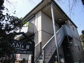 Abis Ⅲ 201号室の外観