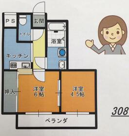 パークサイドビルマンション 308号室の間取り