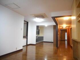 高砂1丁目マンション 2F号室のリビング