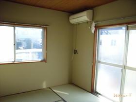 キャッスル宮代 101号室の居室
