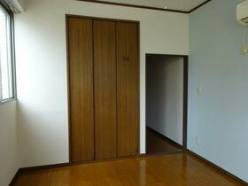 石原ガイビル貳番館 203号室の居室