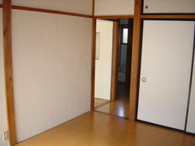 元島田荘 B7号室のその他
