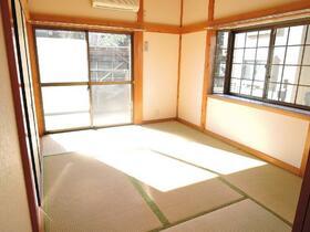 田中ハイツ 101号室のその他