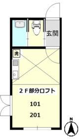 Libero Shin Ekoda・201号室の間取り