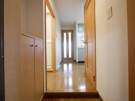 ペイサージュ(門真) 103号室の玄関