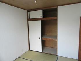 サンラインコーポ B-7号室の収納