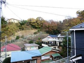 てのひら荘 201号室の景色