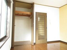 MY吉祥寺 102号室の収納