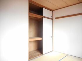 ドメス横浜南 901号室のその他