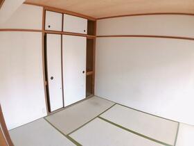 樋口マンション 301号室のその他