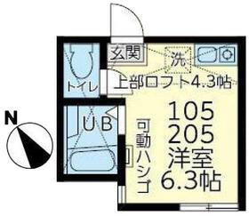 ユナイト横浜ニコラス・バトラー・105号室の間取り