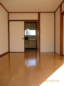 西大沼アパート 201号室の景色
