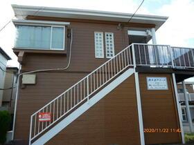 西大沼アパート 201号室の外観