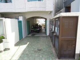 ハイタウン大倉山No.1 303号室の景色