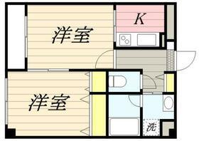 パルテールIWASAKI・0302号室の間取り