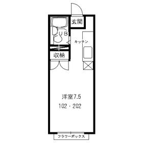 エステートピアMIKI(ミキ)・202号室の間取り