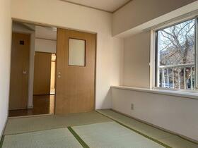 リゼットハウス 102号室のその他