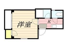 PLEAST愛宕Ⅱ・0301号室の間取り