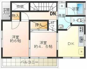 大網白里市南横川アパート 201号室の間取り
