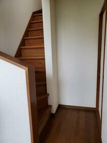 大網白里市南横川アパート 201号室の玄関