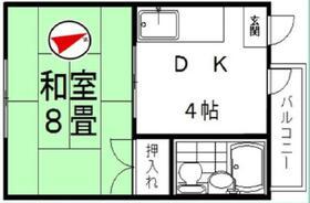 ファミーユ白井・202号室の間取り