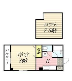 リヴランムラヨシ・0201号室の間取り