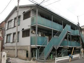 第2新清荘の外観
