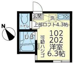 ユナイト横浜ニコラス・バトラー・202号室の間取り