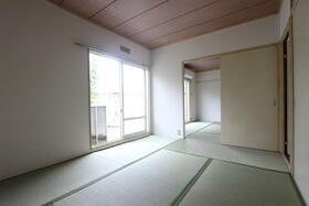 コスモレジデンス 201号室の設備