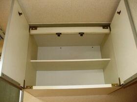 誠心Ⅲビル 303号室の収納