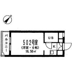 ユースフル笹塚・No.2・502号室の間取り