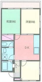 ユンカー川崎・202号室の間取り