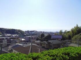 ネオコーポ戸塚舞岡 127号室の景色