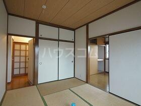 アメニティヤスダⅡ 201号室の居室