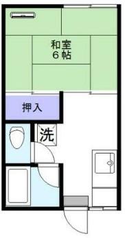 ファミーユ・緑・202号室の間取り