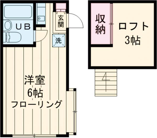 三京ハイツB・103号室の間取り