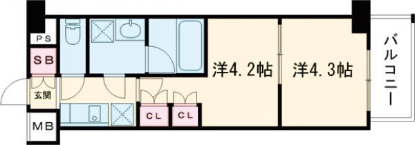 ラフィスタ調布多摩川・302号室の間取り